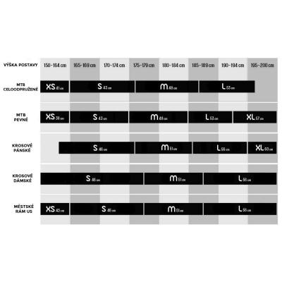 Elektrobicykel KTM Macina E.Mountain 27.5 LTD - Limited Edition